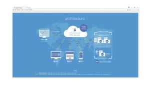 ltm-suite microsite screenshot3 • adeadpixel
